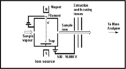 gas chromatography diagram schematic of basic hplc diagram wiring diagram engine schematic